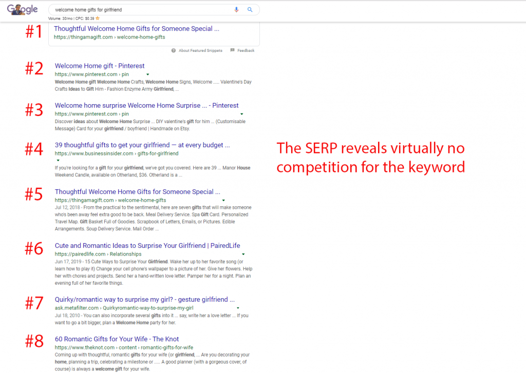 Examine the SERP to spot the competition
