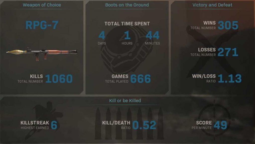 Call of Duty Modern Warfare Player Stats Screen Shot