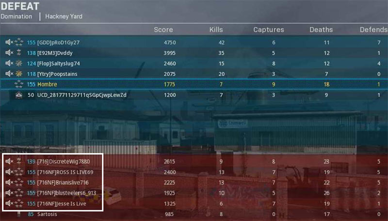 Call of Duty Modern Warfare Team Stats Screen Shot