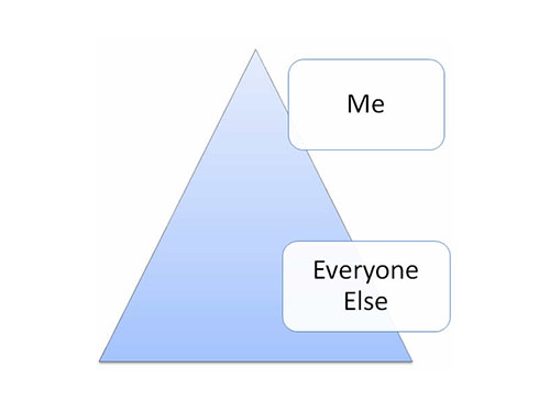 Entrepreneur Org Chart